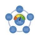 Turvallisuusjohtajan blogi: Yritysturvallisuuden mittaaminen - määrän mittaamisesta muutoksen mittaamiseen