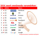 Facebook dominerade medieutrymmet 2016