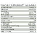 Fordelingstabel overskudsdeklarering 2016