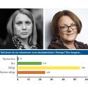 8 av 10 sjuksköterskor – Akutsjukvården i Sverige fungerar dåligt