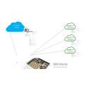 Presentato il BOPC™ BIMobject Open Property Cloud a BIMobject® LIVe
