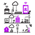 Large order to Fältcom when Telia Company and Stockholm Exergi join forces on Smart Buildings