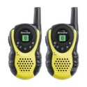What is the current market scenario of Global Two-Way Radios Market? Know what to expect from this Industry along with analysis and forecasts
