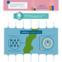 Munhälsobarometern 2014 – En god munhälsa förbättrar din hälsa