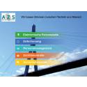 Nachrichtentechnik Klein in Wuppertal wird Zweigniederlassung der AZS System AG