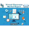 Know About Virtual Classroom Market By Service (Managed Service, Professional Service), By Deployment (Cloud, On-Premise), By Application (IT & Telecommunication, Professional Services) - Global Forecast to 2023