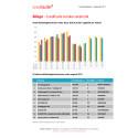 Bilaga - Creditsafe konkursstatistik augusti 2017