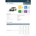 Jeep Compass Euro NCAP test datasheet - Sept 2017