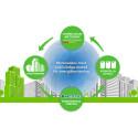 Nytt och unikt rekonditioneringskoncept för energiåtervinningssystem!