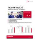 Interim Report for Q1 2019