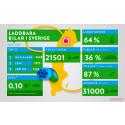 21 501 laddbara bilar i Sverige