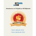 Bythjul nominerade till Årets nätbutik 2012!