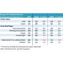 Stämningen i ekonomin är positiv men mera avvaktande än tidigare