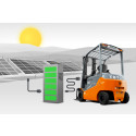 Toyota Material Handling Europe and Eneo Solutions join forces in strategic solar energy programme