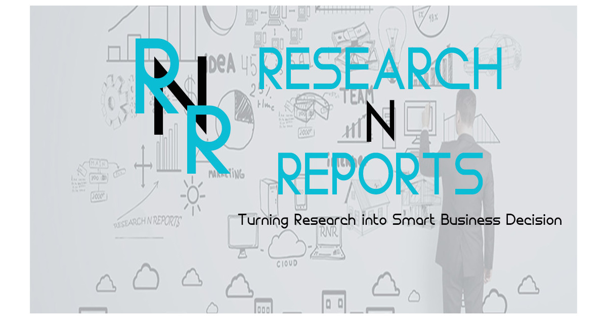 story global free compressor industry market research report