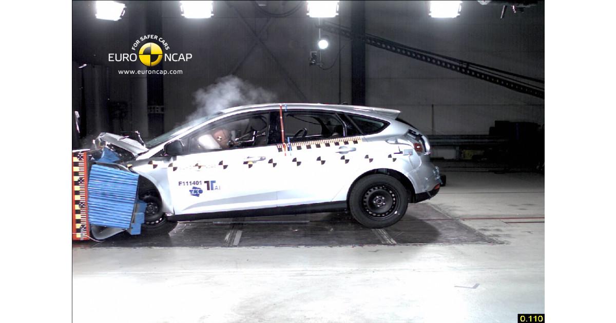 Ford focus f rste bil nogensinde med fire euro ncap Ford motor company press release