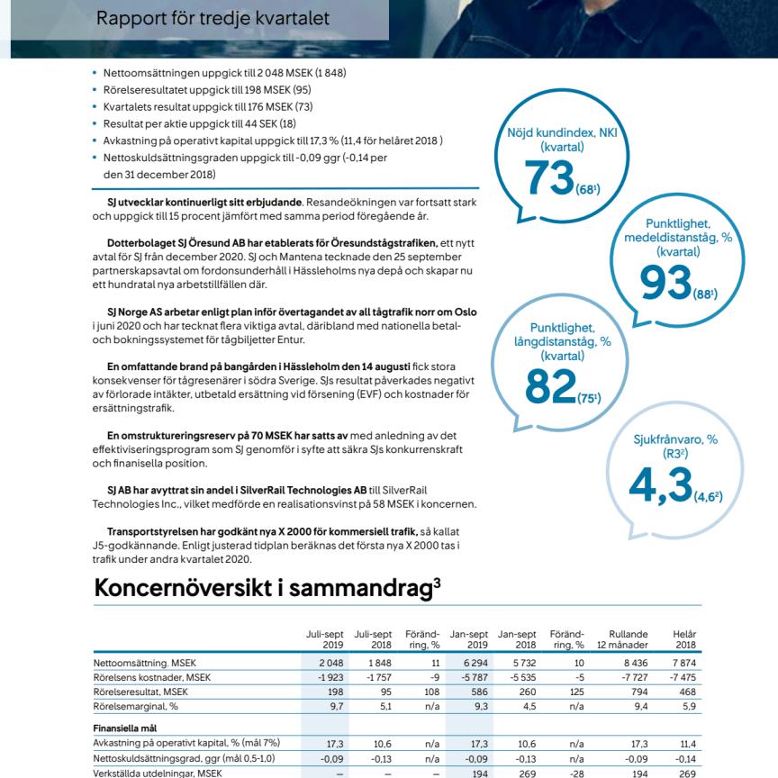 SJ Kvartalsrapport 3 2019