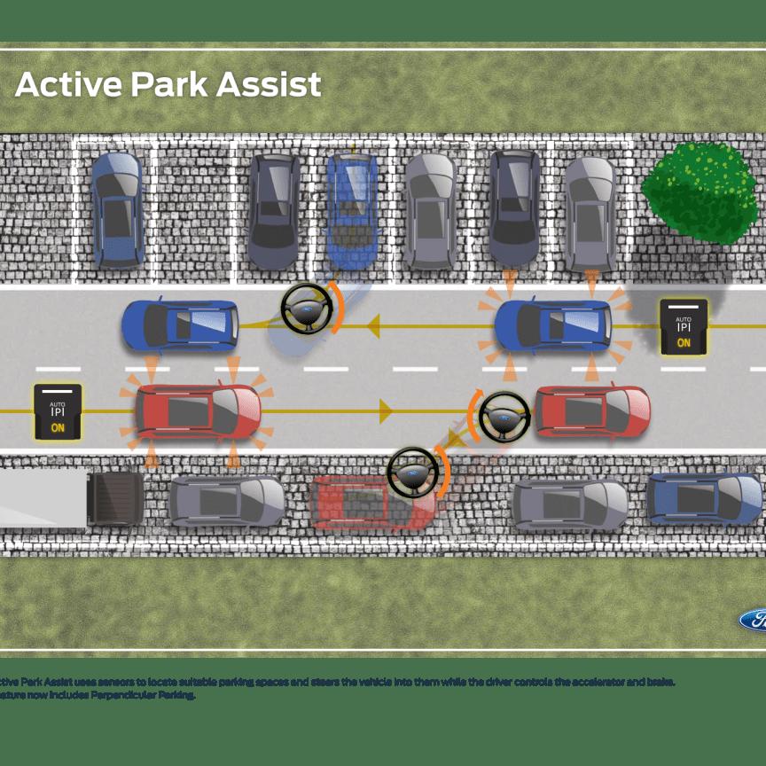 SMART ACTIVE PARK ASSIST