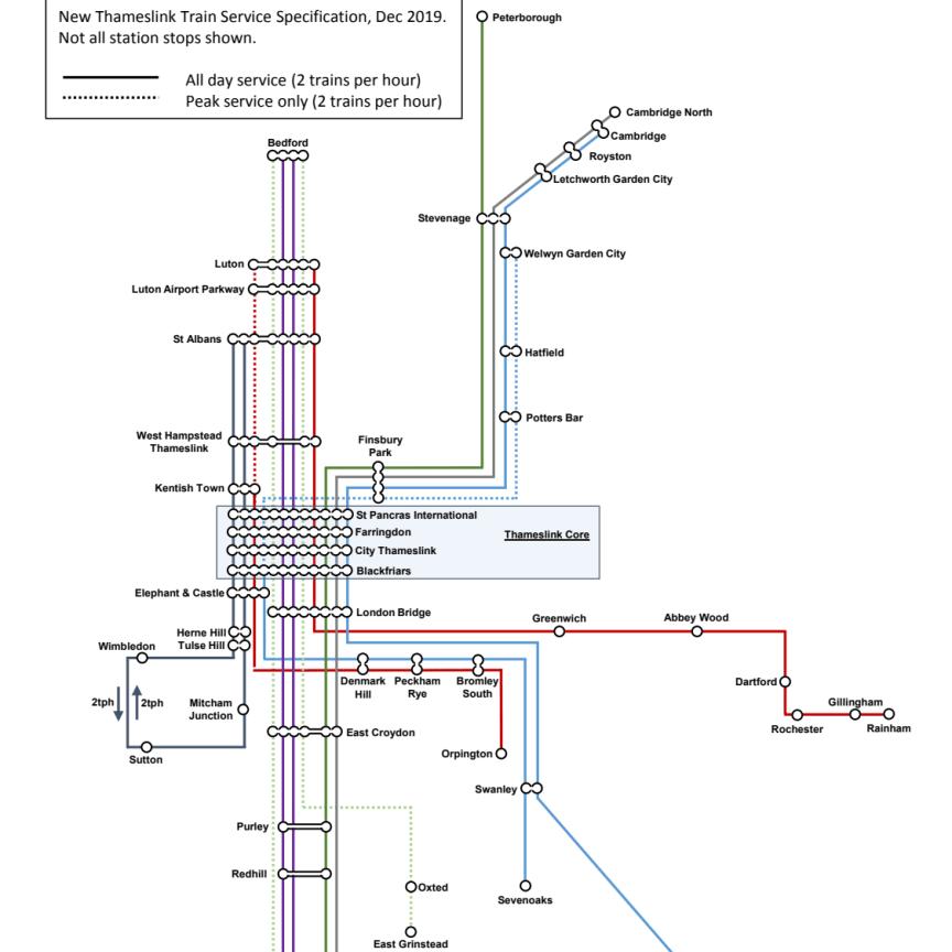 Future Thameslink service
