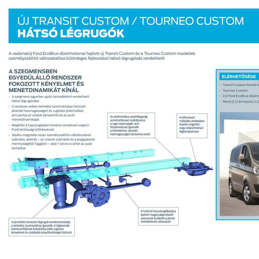 Transit technológiák - hátsó felfüggesztés