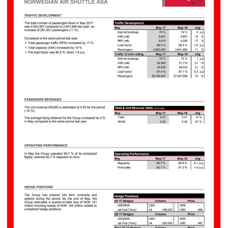 Norwegian Air Shuttle ASA - estadísticas de tráfico de mayo de 2016.