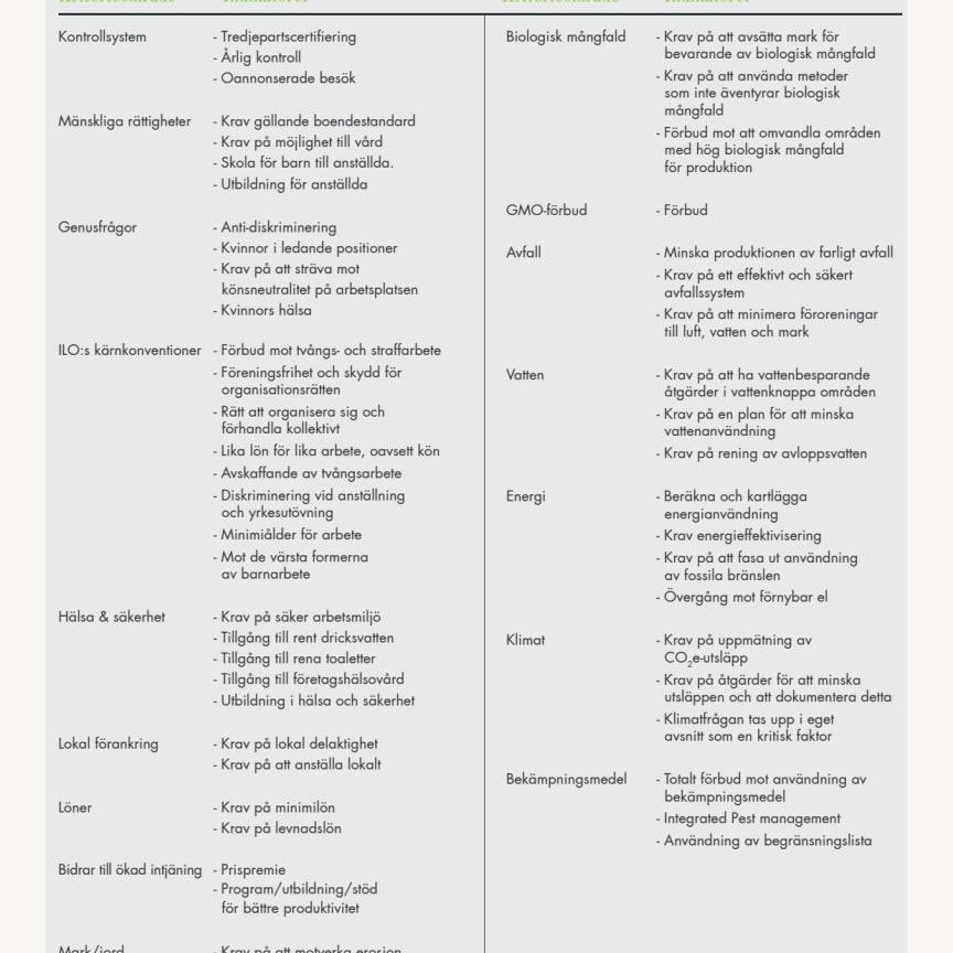 Kriterier och indikatorer till certifieringsguide
