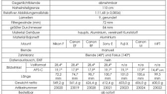 Samyang VDLSR MK2  85mm Technische Daten