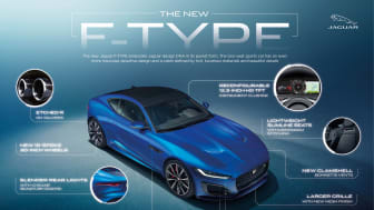 Jag_F-TYPE_21MY_Infographic_Design_Highlights_02.12.19