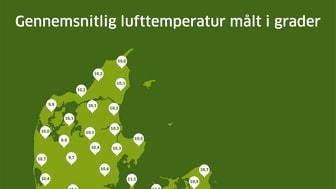 Gennemsnitlig lufttemperatur i vækstsæsonen
