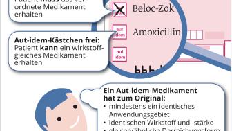 Infografik_Aut-idem