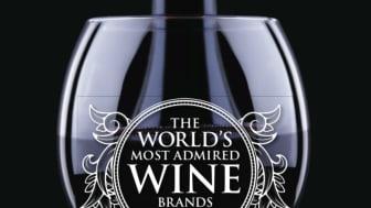 Casillero del Diablo - Ett av världens mest beundrade vinvarumärken