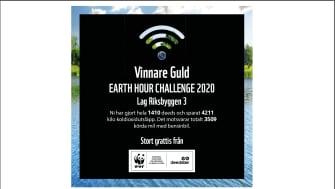Riksbyggen vinnare i Earth Hour Challenge