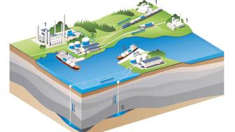 Illustrationen visar infrastruktur för flytande koldioxid från anläggningar till fartygs lastarm vid kaj