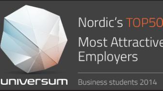 Scandic unelmatyöpaikka pohjoismaisten opiskelijoiden keskuudessa