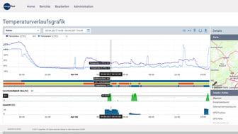 cargofleet 3 gives a quick overview of the fleet and individual functions – the screenshot shows the temperature profile of a refrigerated semitrailer.