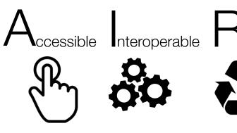 FAIR-principerna: Publikationer och forskningsdata bör vara Findable (sökbara), Accessible (tillgängliga), Interoperable (kompatibla) och Resuable (återanvändbara).