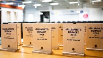 HSB Skånes Hållbarhetsbidrag för 2018 delades ut till 13 bostadsrättsförening vid föreningsstämman den 23 maj