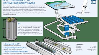 Nyhetsgrafik - SFR