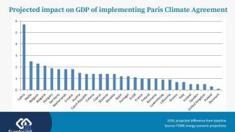 FOME-Twitter-Post-Data-GDP-v2