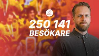 250 141 unika besökare på en vecka - så lyder det nya besöksrekordet för Hockeysverige.se
