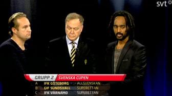 Regerande cupmästarna IFK Göteborg möter HuFF i Svenska Cupen!