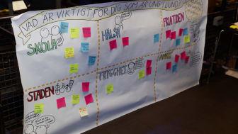 Bild från Ungdomstinget på Mejeriet i Lund. Foto: Lunds kommun