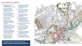 Next steps in Radcliffe regeneration scheme