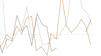 """Vad gör ekonomiskan som språk med oss som människor? I höst får """"Marginalintäkten"""" premiär på Malmö universitet. Illustration: Ida Börjel och Kettil Kasang, omslag till boken """"Arvodet/Marginalintäkten""""."""