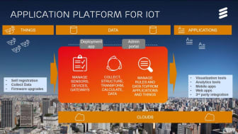 Sigma initiates a close and strategic partnership with Ericsson AB around Internet of Things
