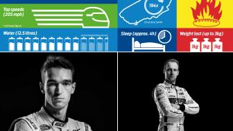 Harry Tincknell och Stefan Mücke förbereder sig inför Le Mans 24 timmar.