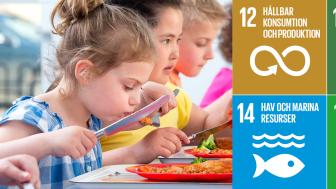 Digitalisera er måltidsorganisation – spara både pengar och miljö