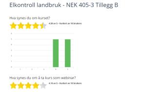 Skjermbilde evaluering elkontroll landbruk webinar.PNG
