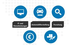 Business-Netzwerk LinkedIn erreicht sieben Millionen Mitglieder in Deutschland, Österreich und der Schweiz