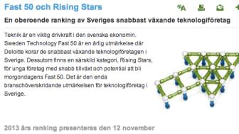 Trustly nominerat som ett av Sveriges snabbast växande teknikbolag för tredje året i rad